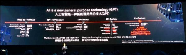 华为徐直军:人工智能将发生10大巨变,我们会提