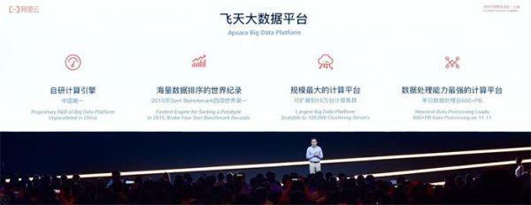 阿里云飞天大数据平台亮相 创下四项世界纪录